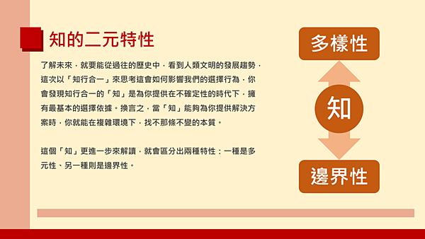 20190113武林大會-知-拆解知識框架到知識策展的學習路徑04.png
