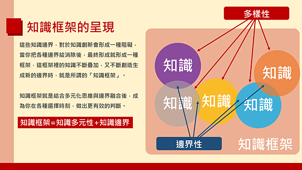 20190113武林大會-知-拆解知識框架到知識策展的學習路徑08.png