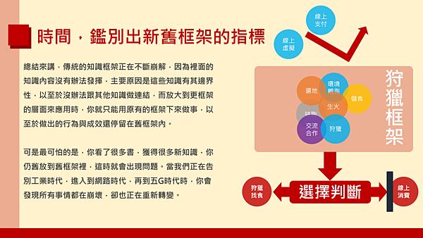 20190113武林大會-知-拆解知識框架到知識策展的學習路徑10.png