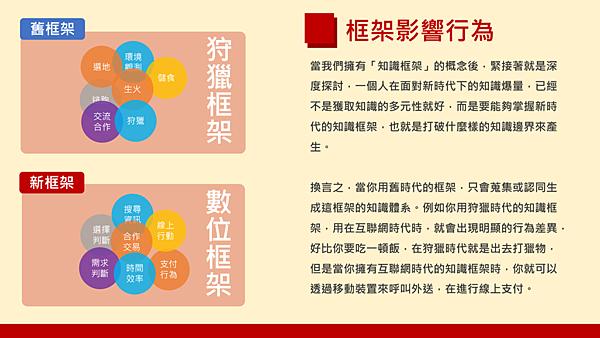 20190113武林大會-知-拆解知識框架到知識策展的學習路徑09.png