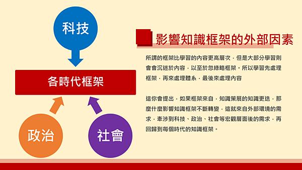 20190113武林大會-知-拆解知識框架到知識策展的學習路徑15.png