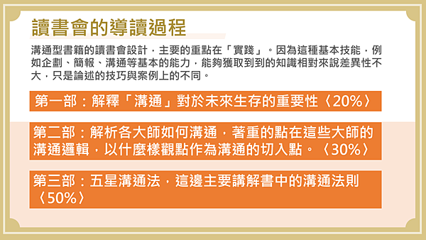 2019五星級溝通術03.png