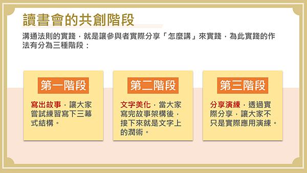 2019五星級溝通術04.png