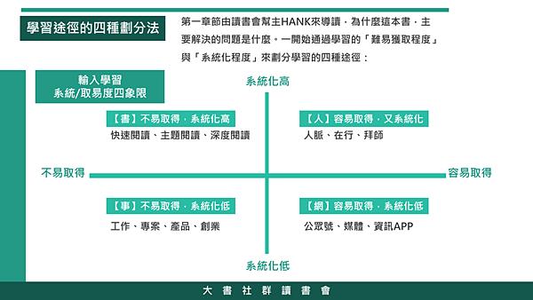 20190213大書社群讀書會16.png
