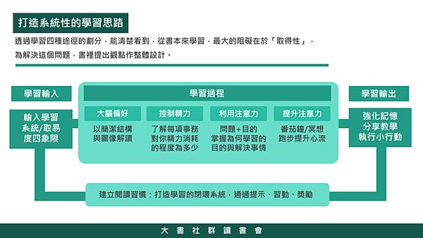 20190213大書社群讀書會17.png