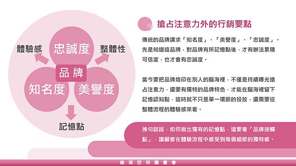 20190321維琪百科讀書會09.png