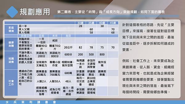 20190330水兵萊利讀書會06.png