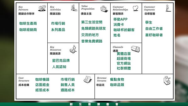 20190415創生意讀書會-星巴克11.png