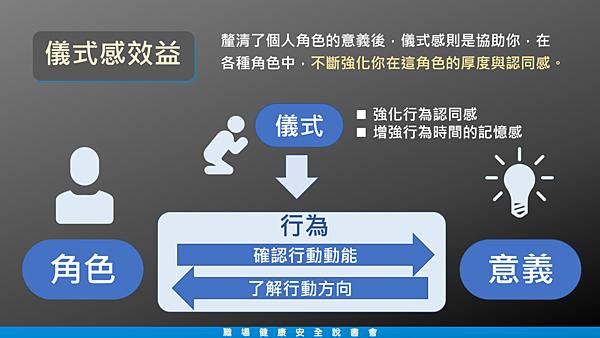 20190517職場健康安全說書會02.png