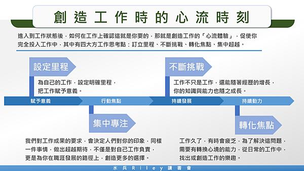 20190913水兵萊利讀書會23.png