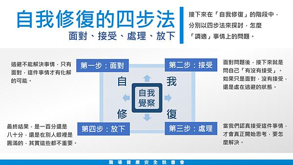 20190816職場健康安全讀書會21.png