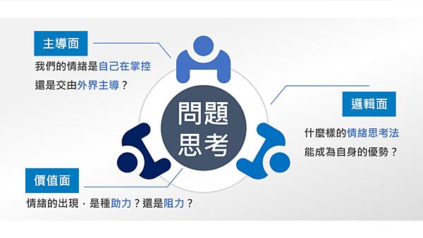 20190920職場健康安全讀書會04.png