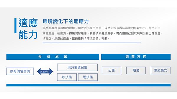 20190920職場健康安全讀書會07.png