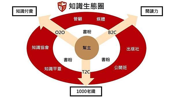 20200113書粉聯盟年會_200114_0032.jpg