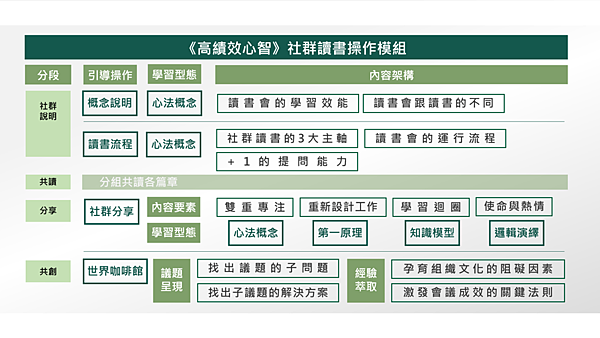 20200115大書社群讀書會.03.png