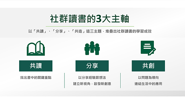 20200115大書社群讀書會.09.png