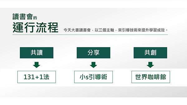 20200115大書社群讀書會.10.png