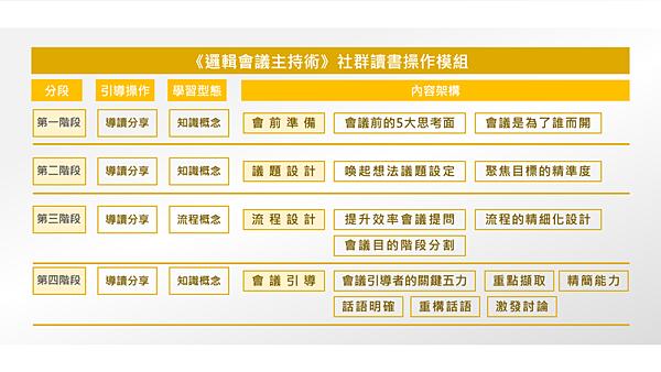 20200220青塘園悅讀趣03.png