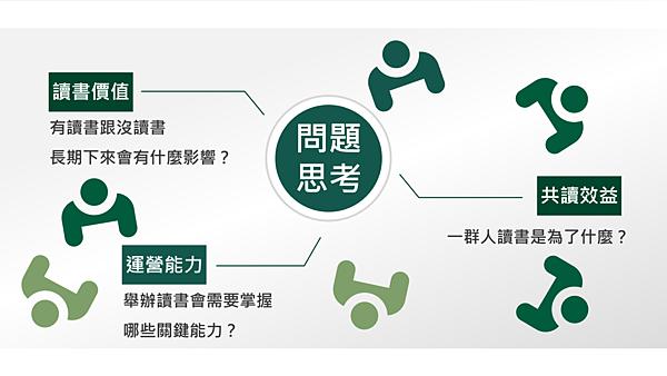 20200304大書社群讀書會04.png