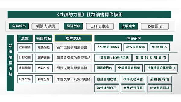 20200304大書社群讀書會03.png