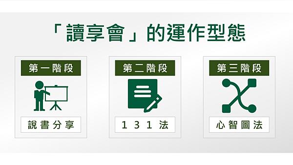 20200304大書社群讀書會13.png