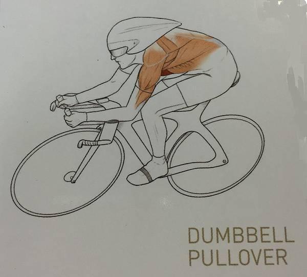 自行車騎乘解剖書