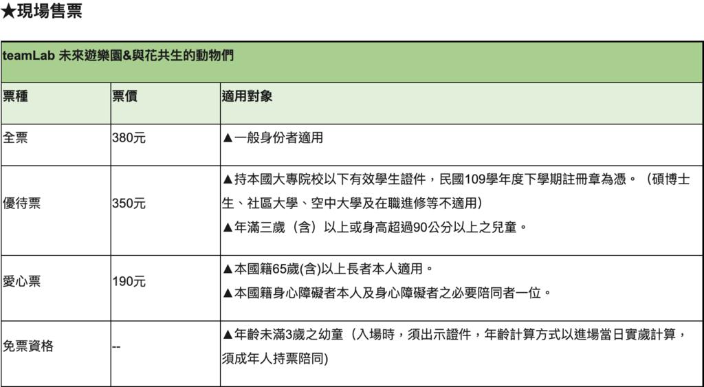 teamLab 台北 票價