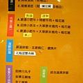 小肥牛蒙古火鍋 022.jpg
