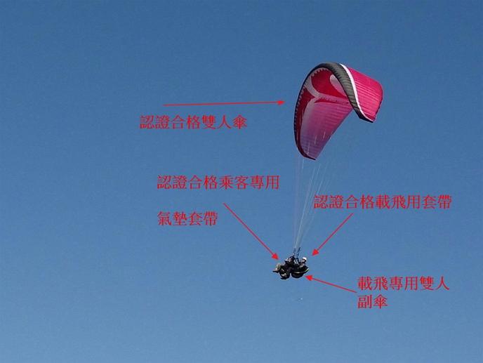 飛行傘載飛