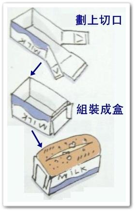p8 便利蛋糕烤模