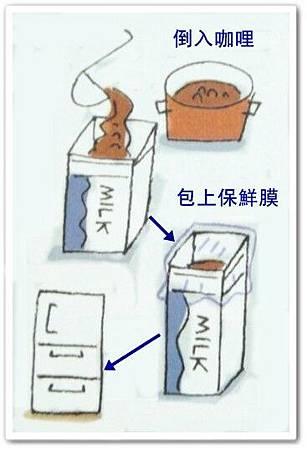 p9 吃剩咖哩的保鮮盒