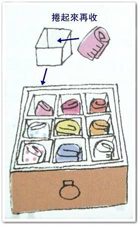 p9 貼身衣物收納盒
