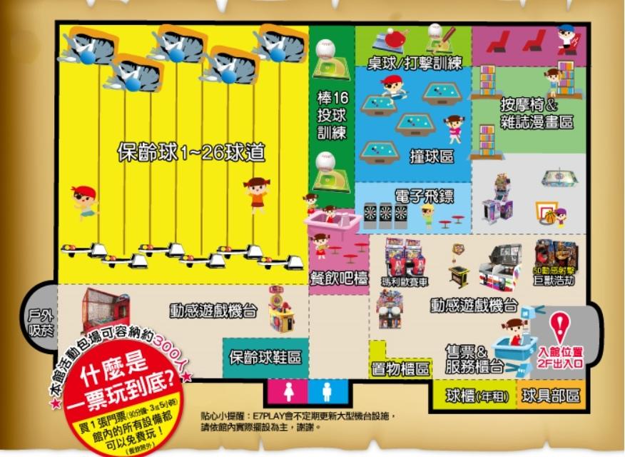E7 play三多館設施.jpg