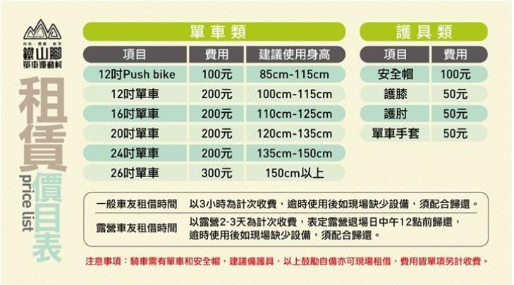 鐵山腳單車運動村租車費用.jpg