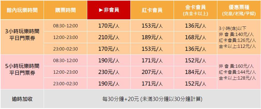 E7PLAY三多館平日票價.jpg