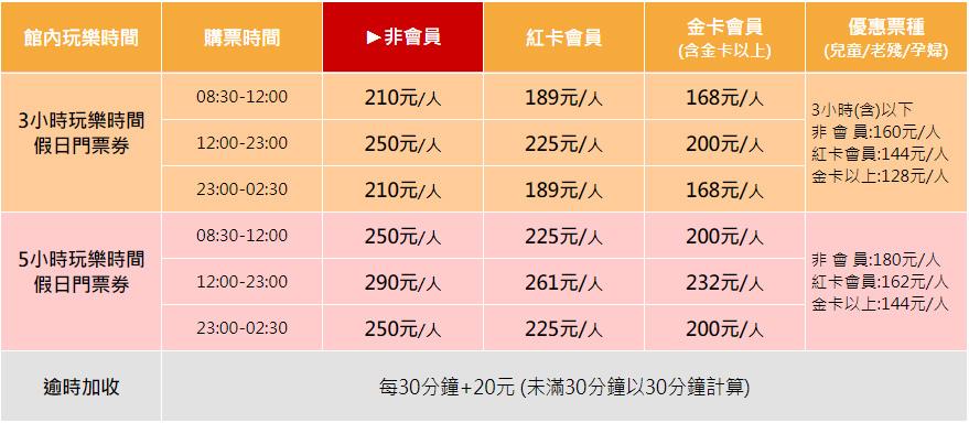E7PLAY三多館假日票價.jpg