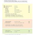布娜飛_板橋店菜單_2014_2-05.jpg