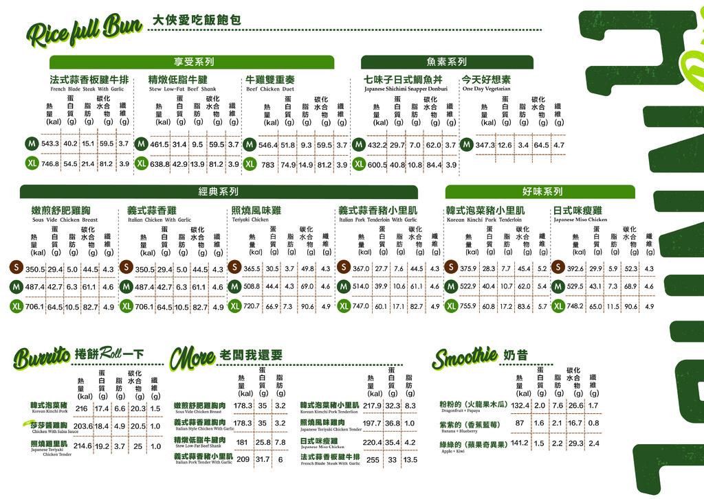 Johnny Bro菜單熱量表.jpg