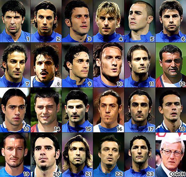 italy-squad-2006