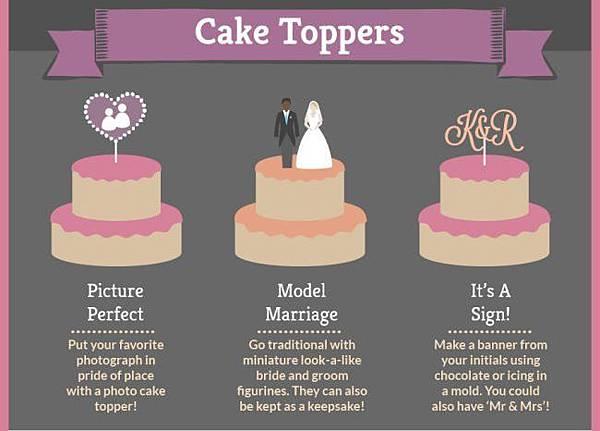 婚禮蛋糕cake style4