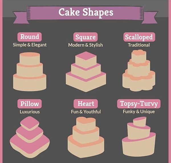 婚禮蛋糕cake style1