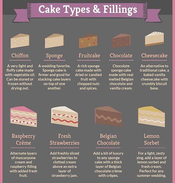 婚禮蛋糕cake style2