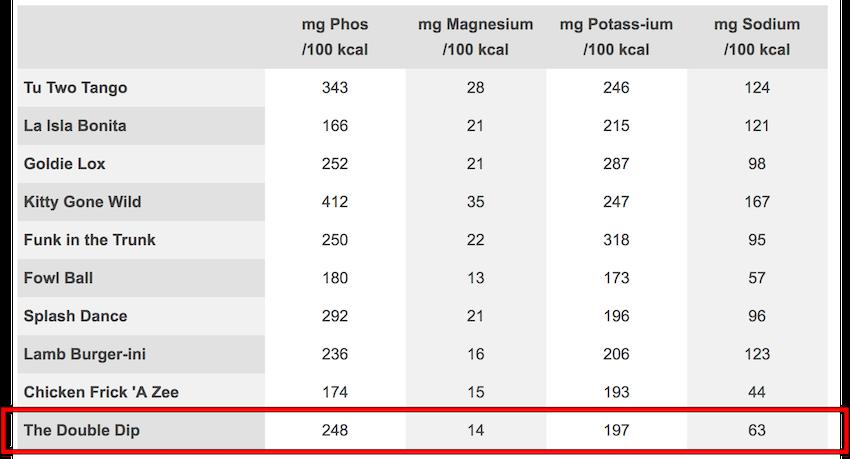 磷含量雞牛雙拼.png