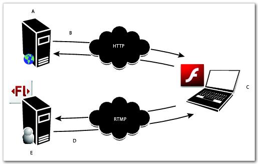RTMP[1].jpg