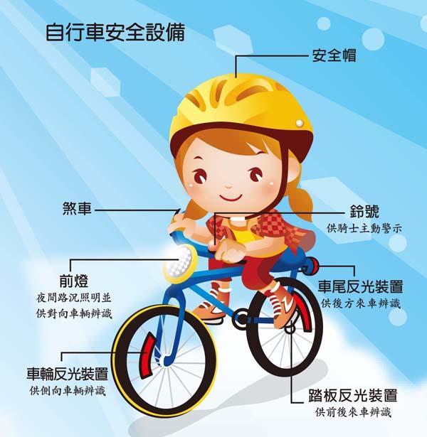 自行車安全配備.JPG