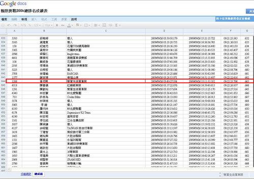 總排名:第643(男子完賽人數4,558人).jpg