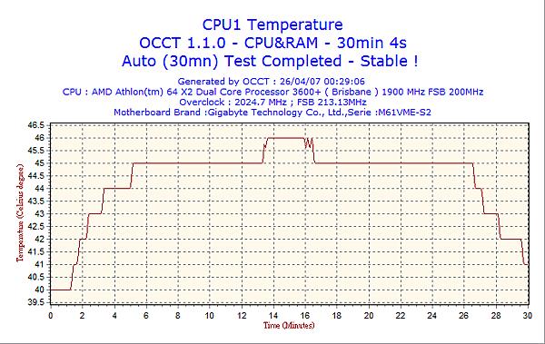 2007-04-26-00h29-CPU1.png