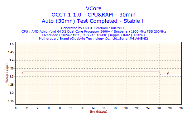 2007-04-26-00h29-VCore.png