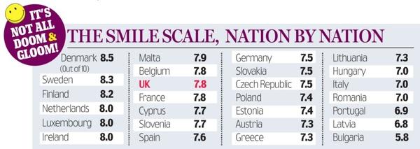 smilescale EU.jpg