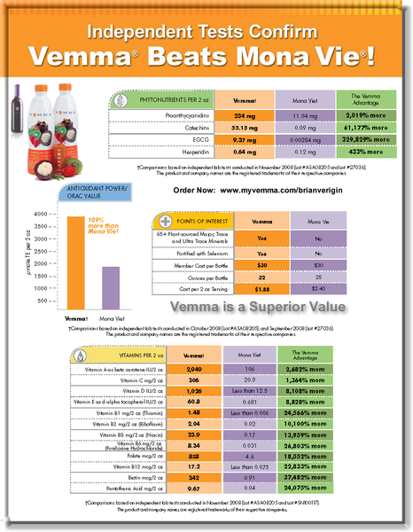 MonaVie Vemma Comparison.png